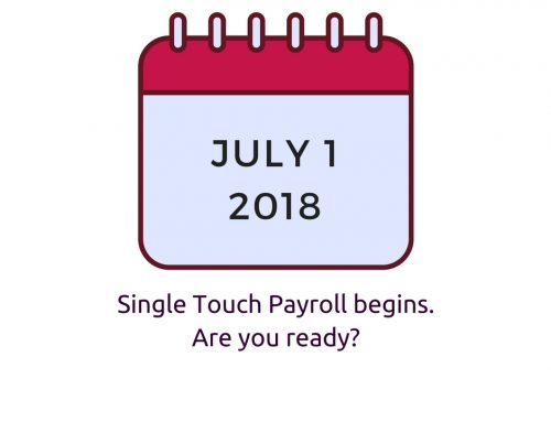 Single Touch Payroll phase-in